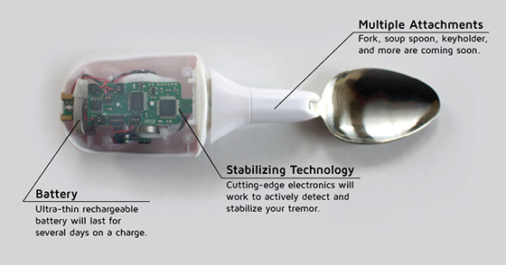 Diagram of the the NINDS-funded Smart Spoon highligting the following components: battery (ultra-thin rechargeable battery will last for several days on a charge); stabilizing technology (cutting-edge electronics will work to actively detect and stabilize your tremor; multiple attachments (fork, soup spoon, keyholder, and more are coming soon).